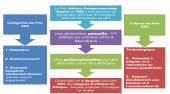 جائزة African Entrepreneurship Award